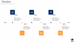 Store Positioning In Retail Management Timeline Structure PDF