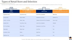 Store Positioning In Retail Management Types Of Retail Store And Selection Rules PDF