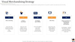 Store Positioning In Retail Management Visual Merchandising Strategy Icons PDF