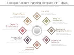Strategic Account Planning Template Ppt Ideas