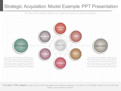 Strategic Acquisition Model Example Ppt Presentation