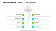Strategic Action Plan For Business Organization Brand Promotion Strategies For Engagement Designs PDF