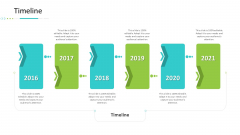 Strategic Action Plan For Business Organization Timeline Clipart PDF