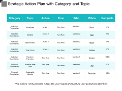 Strategic Action Plan With Category And Topic Ppt PowerPoint Presentation Gallery Tips PDF