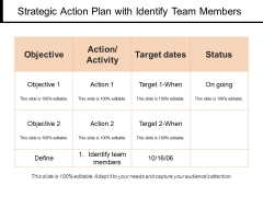 Strategic Action Plan With Identify Team Members Ppt PowerPoint Presentation File Layout Ideas PDF