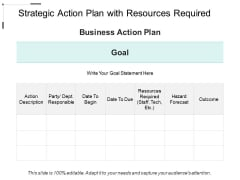 Strategic Action Plan With Resources Required Ppt PowerPoint Presentation Icon Slides PDF