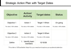 Strategic Action Plan With Target Dates Ppt PowerPoint Presentation File Background PDF