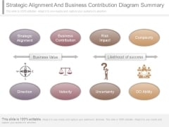 Strategic Alignment And Business Contribution Diagram Summary
