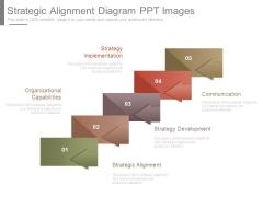 Strategic Alignment Diagram Ppt Images