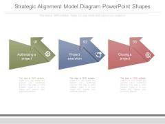 Strategic Alignment Model Diagram Powerpoint Shapes
