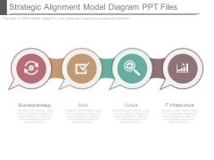 Strategic Alignment Model Diagram Ppt Files
