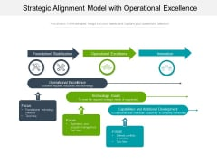 Strategic Alignment Model With Operational Excellence Ppt PowerPoint Presentation File Guide PDF