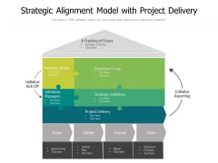 Strategic Alignment Model With Project Delivery Ppt PowerPoint Presentation Gallery Structure PDF