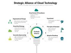 Strategic Alliance Of Cloud Technology Ppt PowerPoint Presentation Ideas Outline PDF