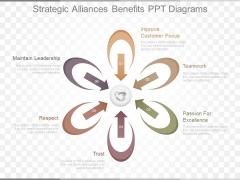 Strategic Alliances Benefits Ppt Diagrams