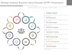 Strategic Analysis Business Value Example Of Ppt Presentation