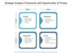 Strategic Analysis Framework With Opportunities And Threats Ppt Powerpoint Presentation Professional Inspiration