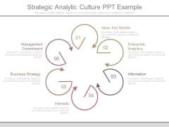 Strategic Analytic Culture Ppt Example