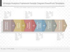 Strategic Analytics Framework Sample Diagram Powerpoint Templates