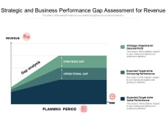 Strategic And Business Performance Gap Assessment For Revenue Ppt PowerPoint Presentation File Gallery PDF