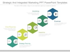 Strategic And Integrated Marketing Ppt Powerpoint Templates