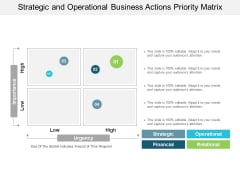 Strategic And Operational Business Actions Priority Matrix Ppt PowerPoint Presentation Model Sample