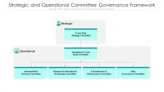 Strategic And Operational Committee Governance Framework Ppt Inspiration Gallery PDF