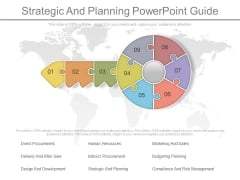 Strategic And Planning Powerpoint Guide