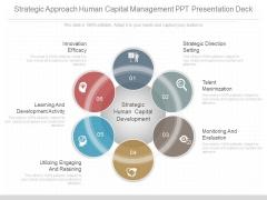 Strategic Approach Human Capital Management Ppt Presentation Deck