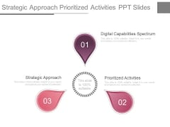 Strategic Approach Prioritized Activities Ppt Slides