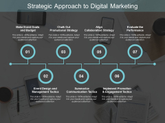 Strategic Approach To Digital Marketing Ppt PowerPoint Presentation File Inspiration