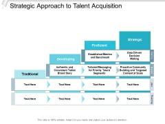 Strategic Approach To Talent Acquisition Ppt PowerPoint Presentation Portfolio Show