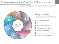 Strategic Assessment Powerpoint Slide Influencers
