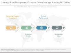 Strategic Brand Management Consumer Driven Strategic Branding Ppt Slides