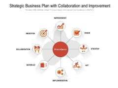 Strategic Business Plan With Collaboration And Improvement Ppt PowerPoint Presentation Icon Layouts PDF