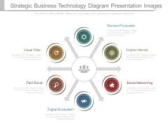 Strategic Business Technology Diagram Presentation Images