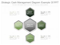 Strategic Cash Management Diagram Example Of Ppt