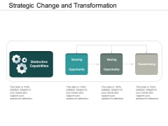 Strategic Change And Transformation Ppt Powerpoint Presentation Pictures Graphics Tutorials
