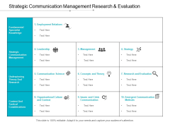 Strategic Communication Management Research And Evaluation Ppt PowerPoint Presentation Slide