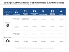 Strategic Communication Plan Awareness And Understanding Ppt PowerPoint Presentation Pictures Shapes