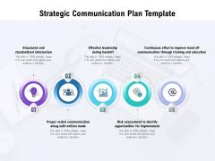 Strategic Communication Plan Template Ppt PowerPoint Presentation Visual Aids Inspiration