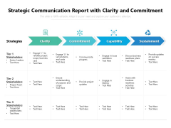 Strategic Communication Report With Clarity And Commitment Ppt PowerPoint Presentation File Maker PDF