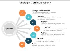 Strategic Communications Ppt PowerPoint Presentation Inspiration Deck Cpb