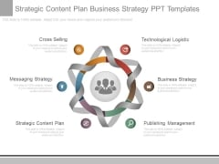 Strategic Content Plan Business Strategy Ppt Templates