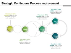 Strategic Continuous Process Improvement Ppt PowerPoint Presentation Pictures Slide Download PDF
