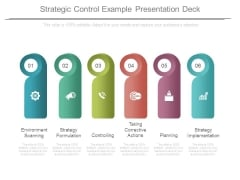 Strategic Control Example Presentation Deck