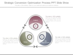 Strategic Conversion Optimization Process Ppt Slide Show