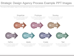 Strategic Design Agency Process Example Ppt Images