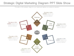 Strategic Digital Marketing Diagram Ppt Slide Show