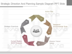 Strategic Direction And Planning Sample Diagram Ppt Slide